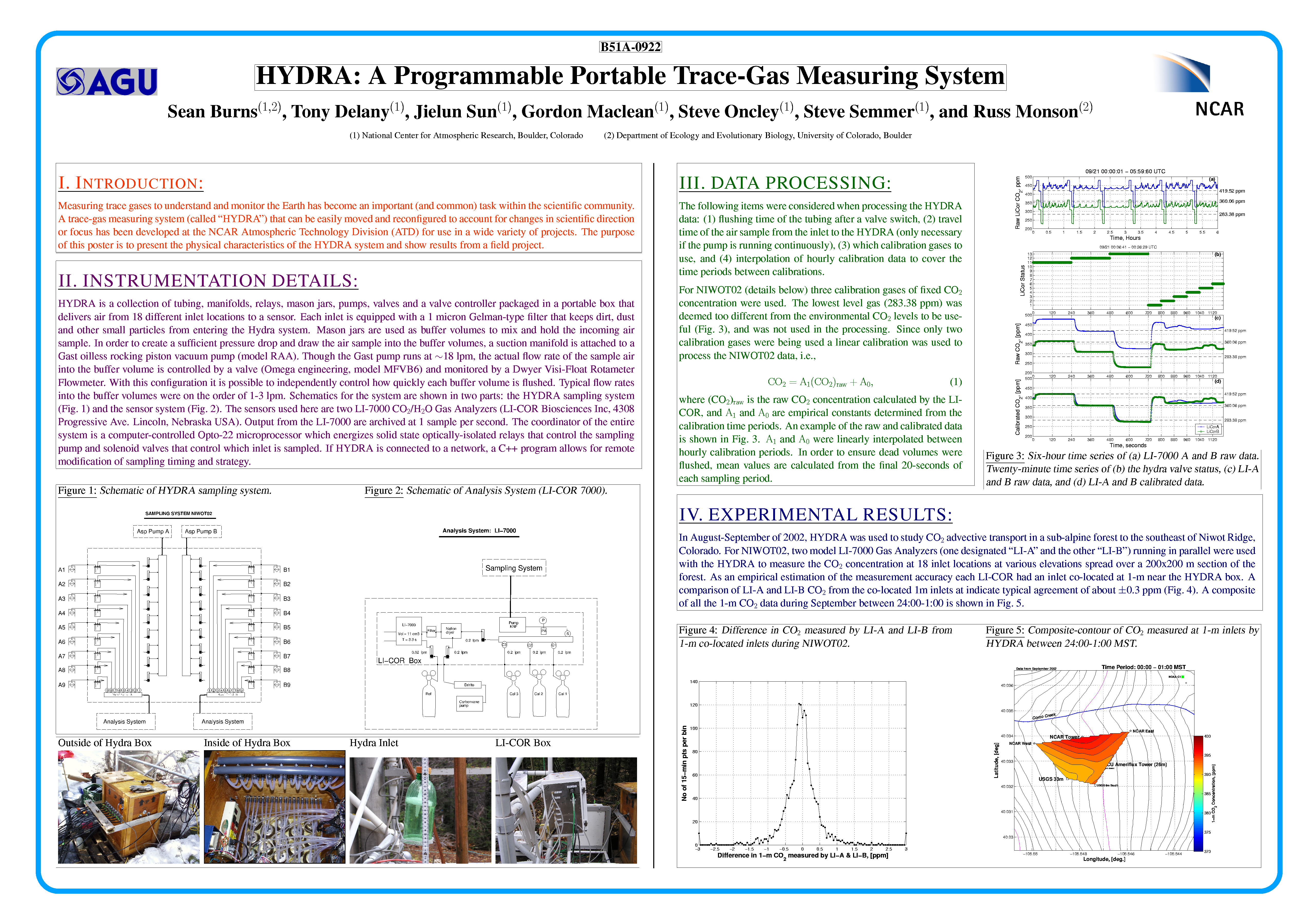Poster for 2004 AGU Fall Meeting